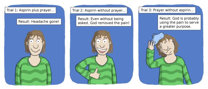 Prayer and Medicine