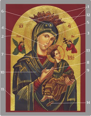 Our Lady of perpetual help image