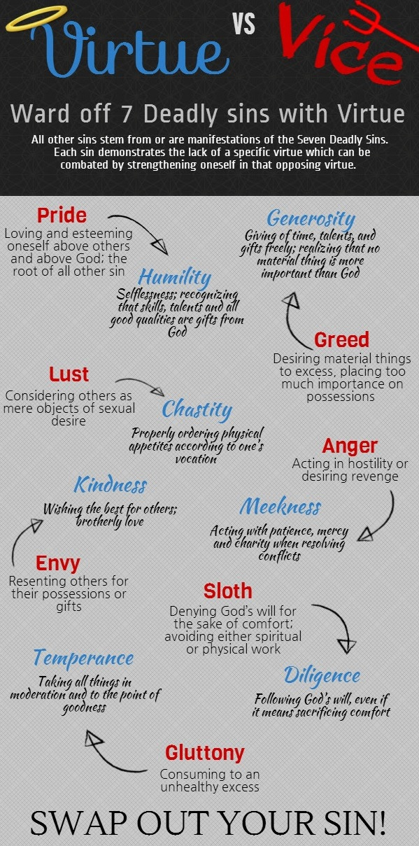 the 7 deadly sins in management essay